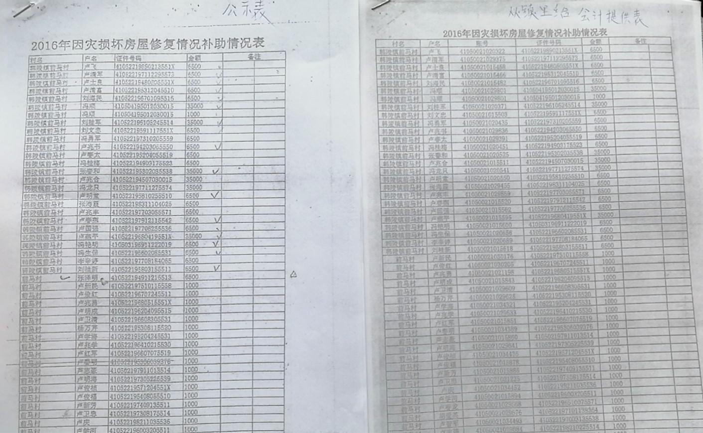 """从协商赔偿到拘捕判刑 河南安阳县四人""""敲诈勒索案""""引争议"""