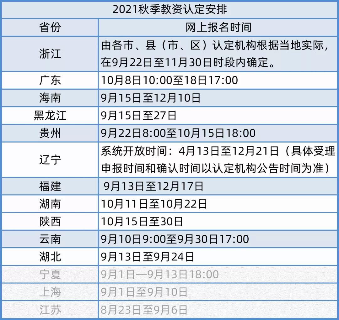 思鸿网校浙江发布下半年教资认定公告!今日起报名!