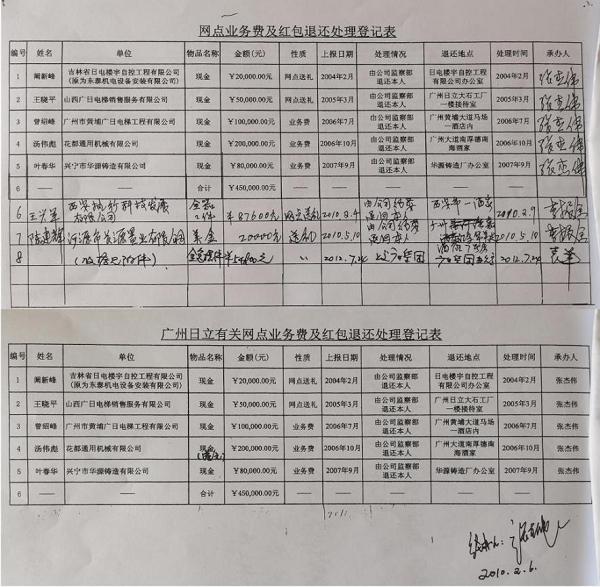 广州一企业家否认受贿,专家指出相关证据多处存在矛盾